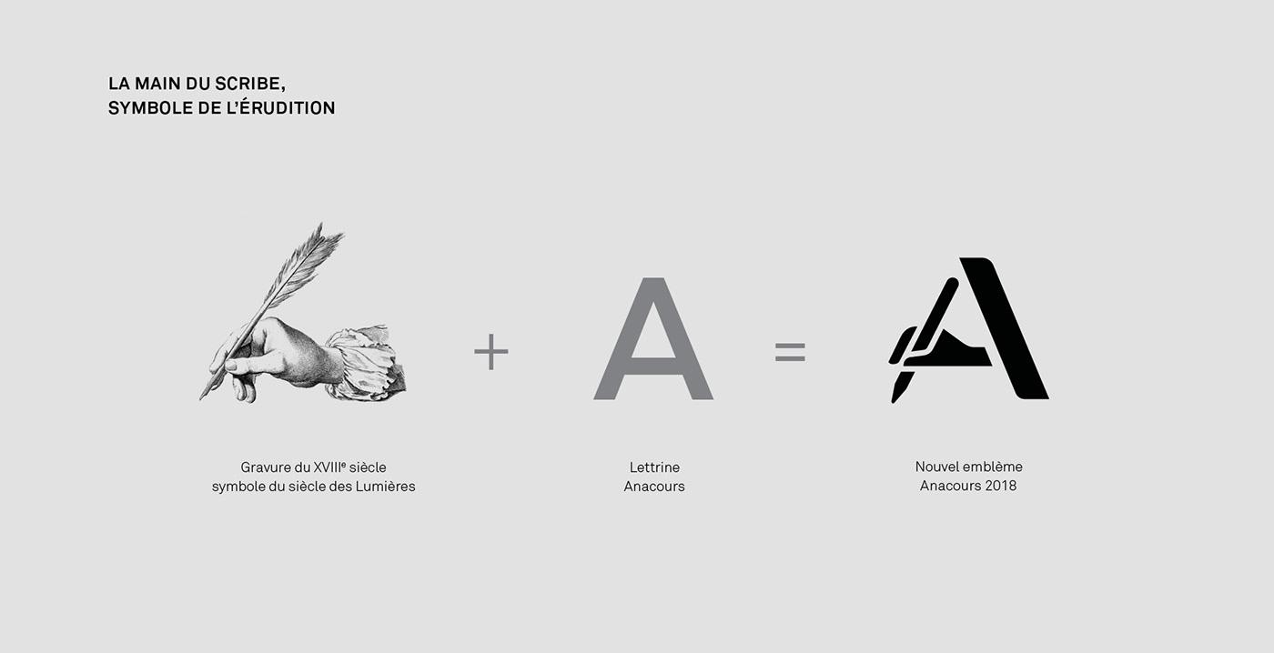 教育机构品牌